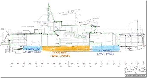 012 Interior GA inboard profile COLORED TANKAGE
