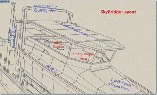 SkyBridge Fwd Stbd labelled